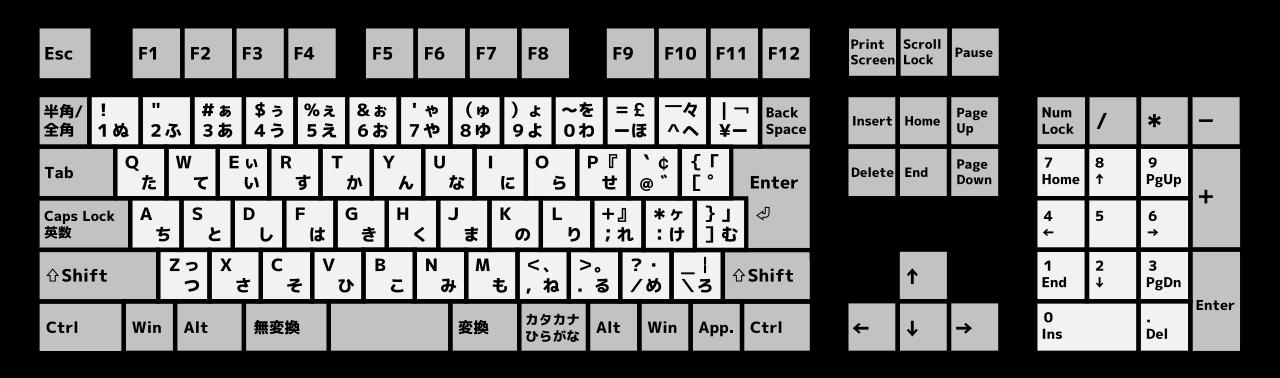 キーボード画像2