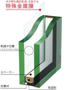 オフィスに使われる窓ガラスは種類が多い?機能と見た目の違いとは│画像3