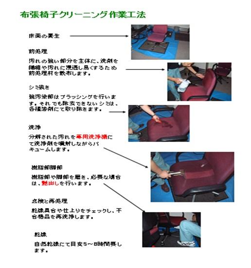 布張椅子 クリーニング 作業方法