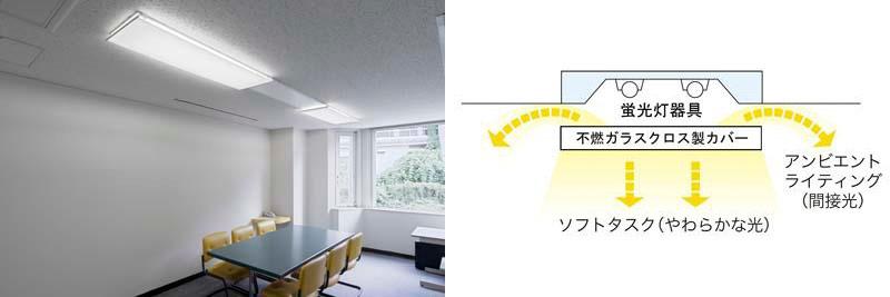 オフィスの照明がまぶしい時に!目に優しい10の解決法