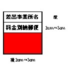 料金別納(四角型)表示