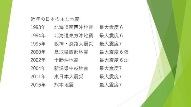 近年の日本の主な地震_旧耐震オフィスビルは今後どうなっていくのか?