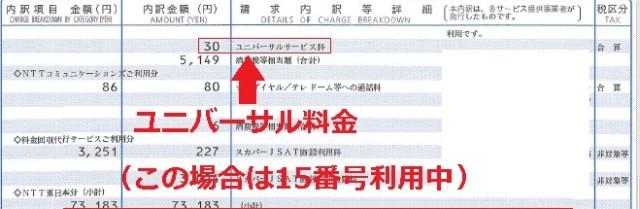 ユニバーサル料金_契約回線別 電話番号の増やし方