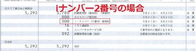 iナンバー②番号_契約回線別 電話番号の増やし方